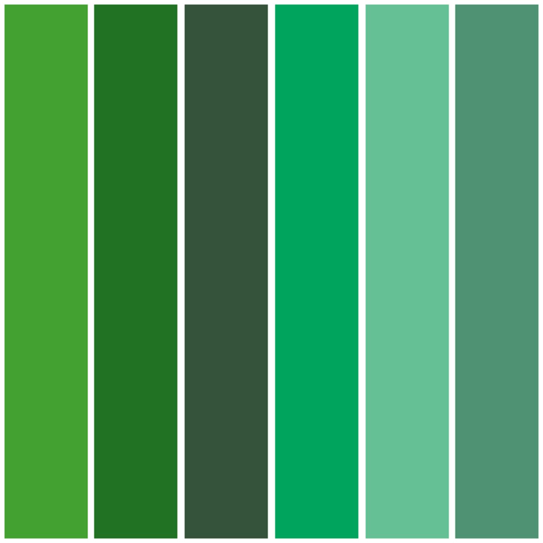 緑の印象評価アンケート